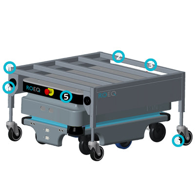 ROEQ RB100 Rack Base