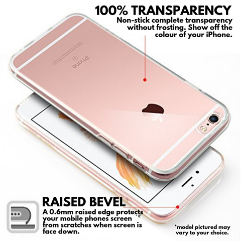 iPhone 6+/6S+ Transparent Soft Silicon Gel Cover
