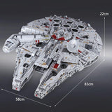 7541pcs  Star Wars  Millennium Falcon Ultimate Collector Series 81085 05132 75192