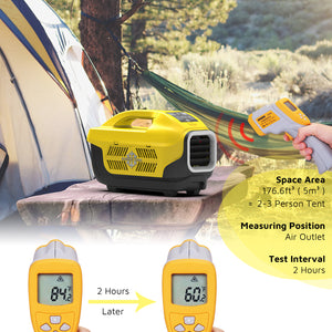 Z19 Portable Outdoor Air Conditioner (Without Battery)