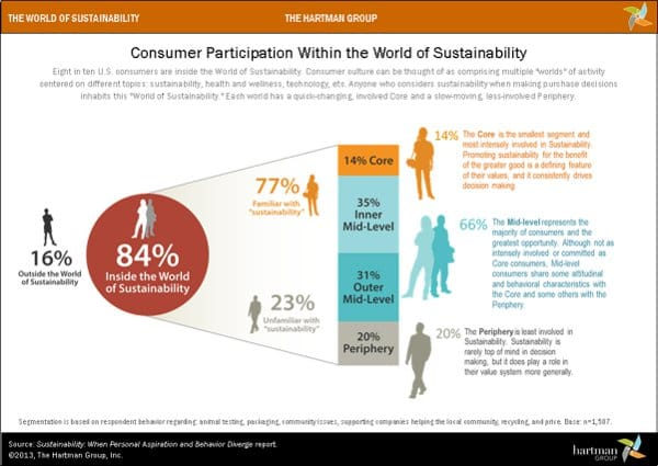 world-of-sustainability-600