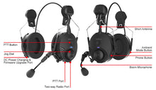 Load image into Gallery viewer, Sena Tufftalk, Hard Hat Mount Earmuff with Long-Range Bluetooth Communication