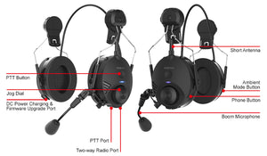 Sena Tufftalk, Hard Hat Mount Earmuff with Long-Range Bluetooth Communication