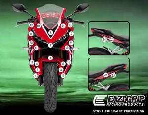 Eazi-Guard Stone Chip Paint Protection Film for Honda CBR650R 2019  matte