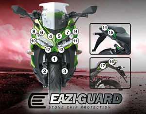 Eazi-Guard Paint Protection Film for Kawasaki Ninja H2 SX