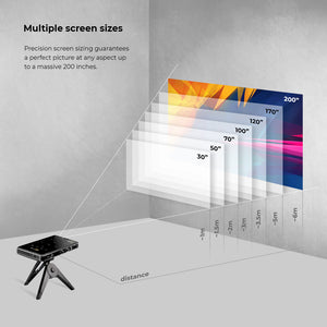 HD projector with multiple screen sizes