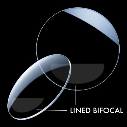 Add Lined Bi & Tri-Focal Prescription Lenses