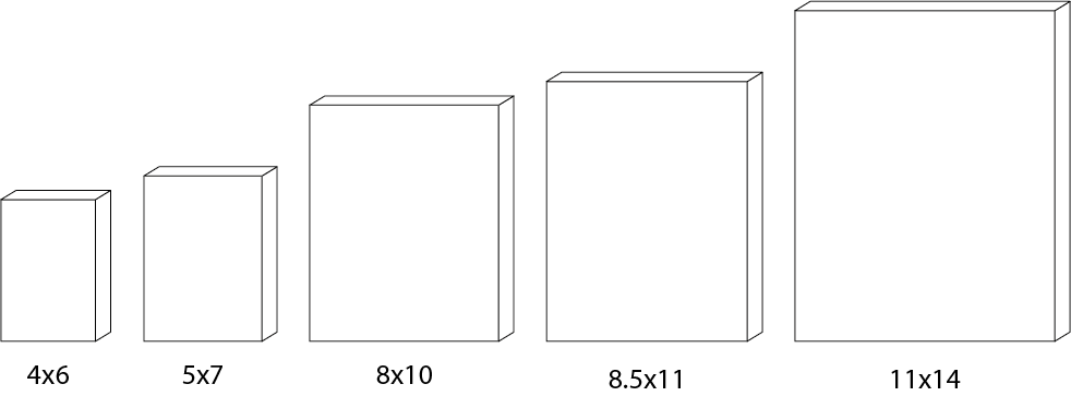 Decorator Block Sizes