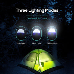 LITOM 2PCS Outdoor LED Camping Lantern Lamp Soft - The Family Camper