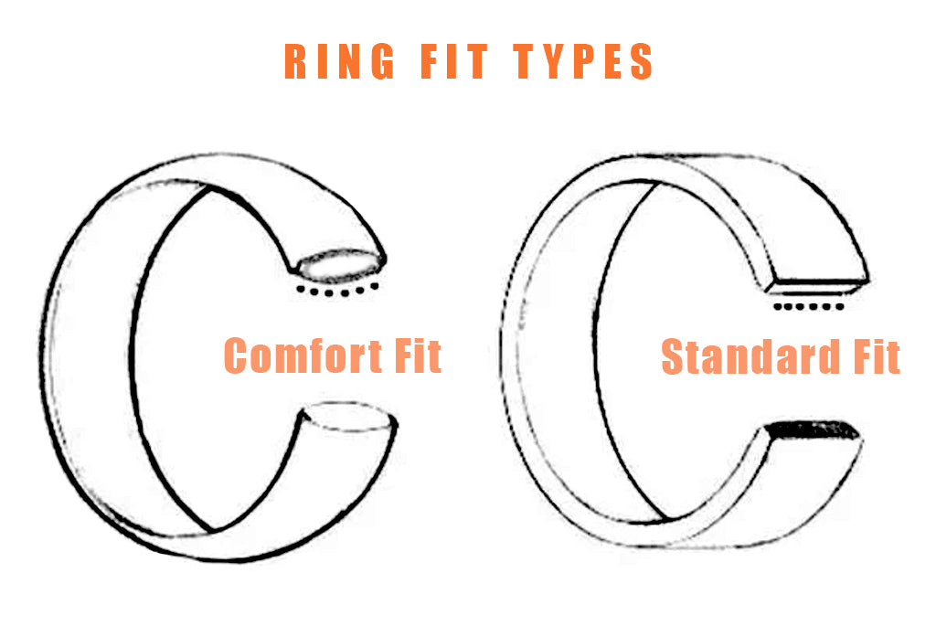 wedding bands comfit fit and standard fit