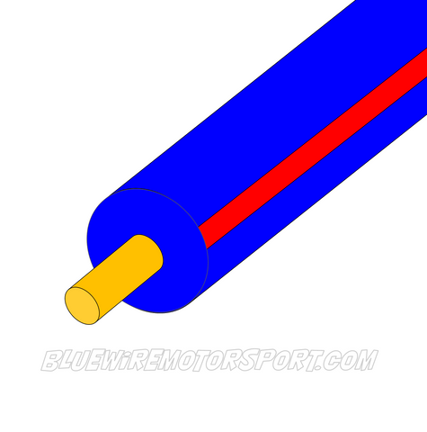 BLUE/RED SINGLE CORE WIRE-3mm-30mtrs