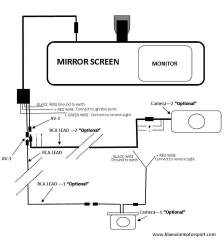 MirrorCam_Diagram_8_large?v=1300958247 bluewire automotive mirror monitor camera non genuine part fg falcon wiring diagram manual at bayanpartner.co