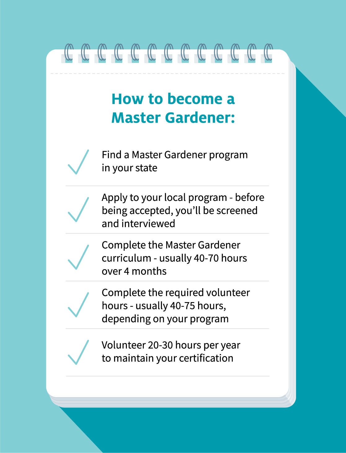 Requirements of becoming a master gardener