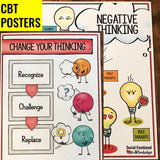 Challenging Negative Thinking Activities for Positive Self Talk - Social Emotional Workshop