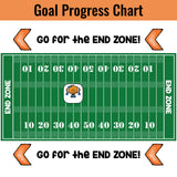 Setting Goals & Monitoring Goals for Individual Student Progress