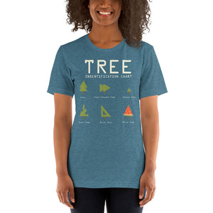 (Soft Unisex Bella - Forrest, Teal) Tree Identification Chart