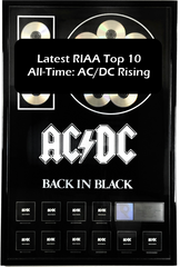 Latest RIAA Top10 All-Time - ACDC Rising