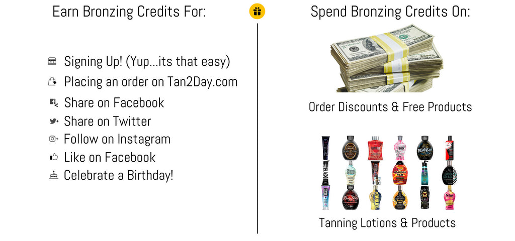 Tan2Day Bronzing Credits Rewards Program