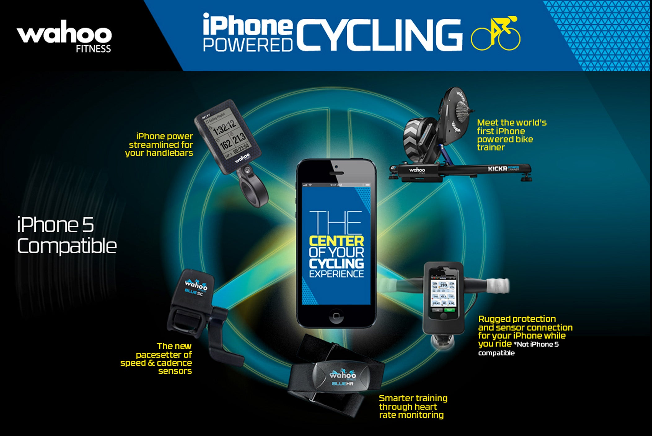 iPhone Powered Cycling