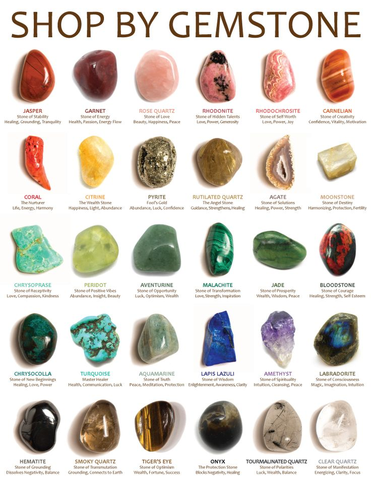 Gemstone Meaning Bourgeois Bohemians