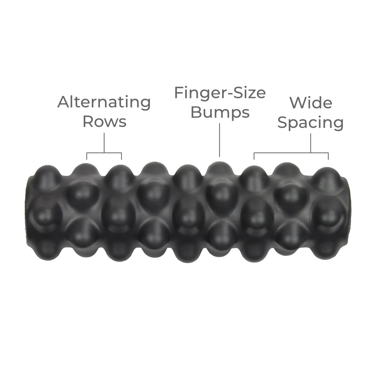 BreakUP bumpy firm-density foam roller for use with DoubleUP frame.  Straight perspective with notes on alternating rows of bumps, finger size bumps, and wide spacing.