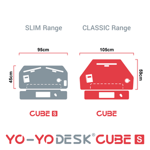Yo-Yo DESK CUBE-S Top View Measurement