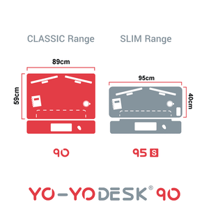 Yo-Yo DESK 90 Top Measurement
