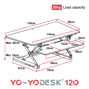Yo-Yo DESK 120 Measurement