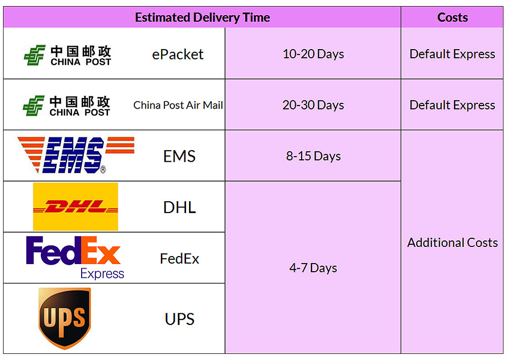 fast delivery free ship