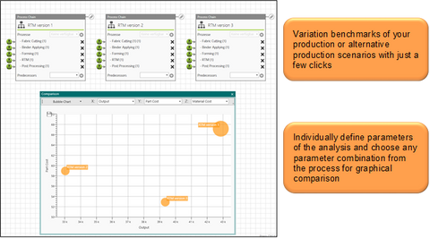 positioning_OPLYSIS_Costing_Software_evaluate_production_scenarios