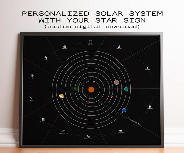 Custom solar system with your star sign