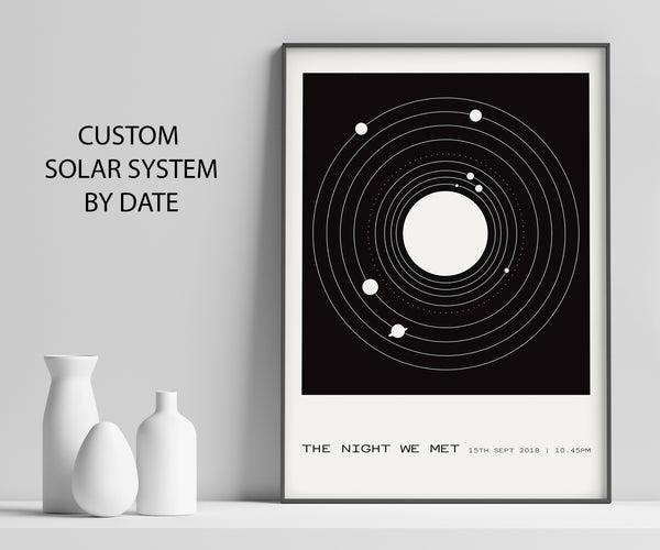 Black & White Solar System map