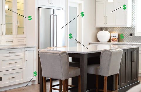 What is the typical cost of a new kitchen, in 2021?