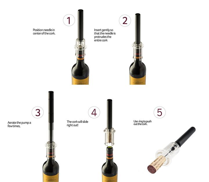 FastWine - Modern Air Pressure Cork Remover