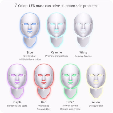 7 LED for different skincare treatment