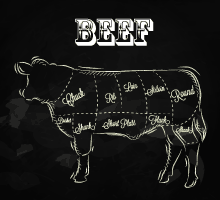 Traditional Beef Cuts