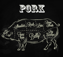 Traditional Cuts of Pork
