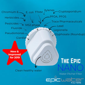 Epic Nano Water Filter Pitcher | Removes Bacteria & Cysts