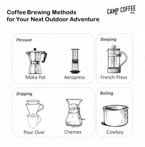 outdoor coffee brewing methods
