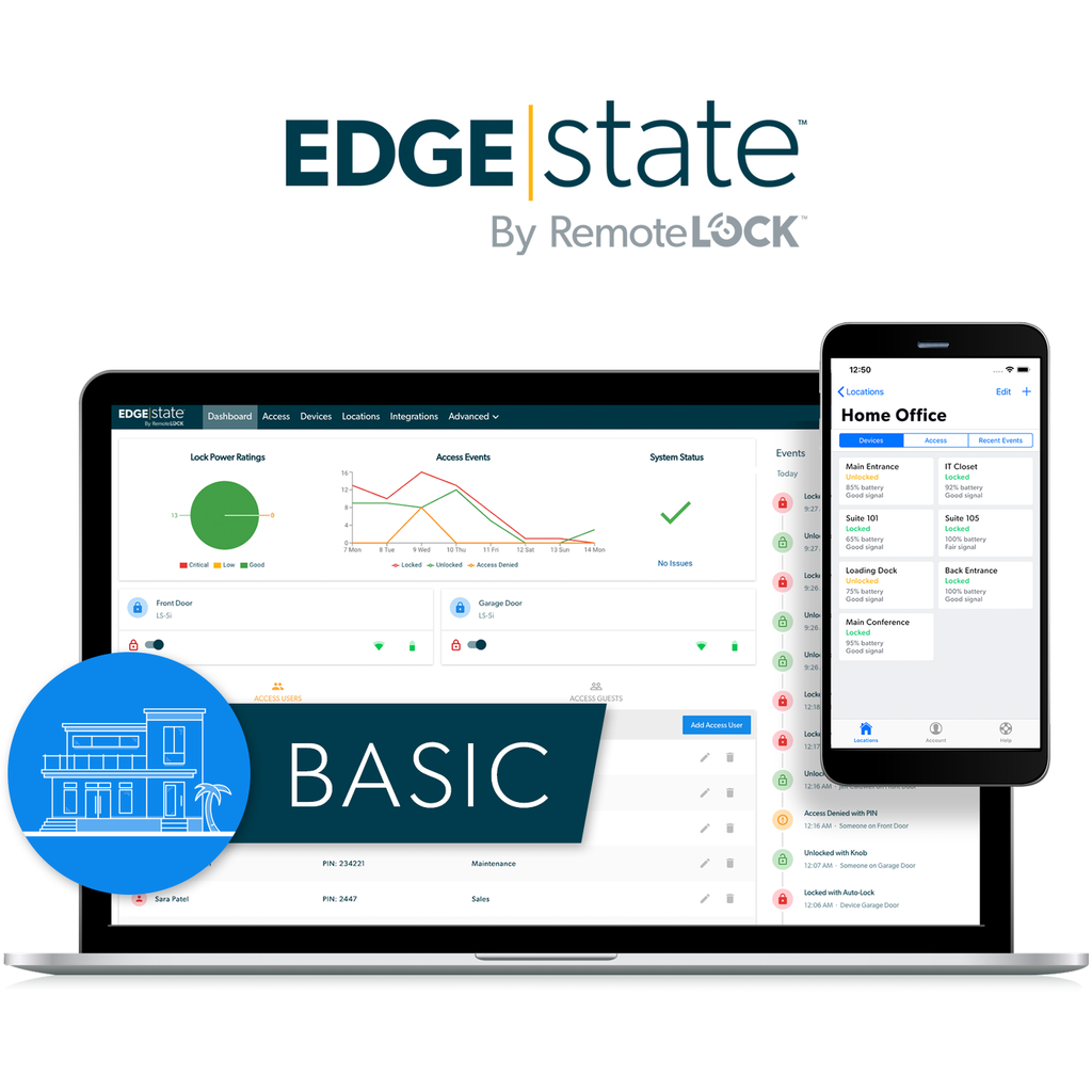 EdgeState Basic Monthly Subscription