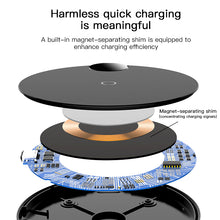 Load image into Gallery viewer, LED Display Wireless Charger For Qi Equipped Mobile Phones