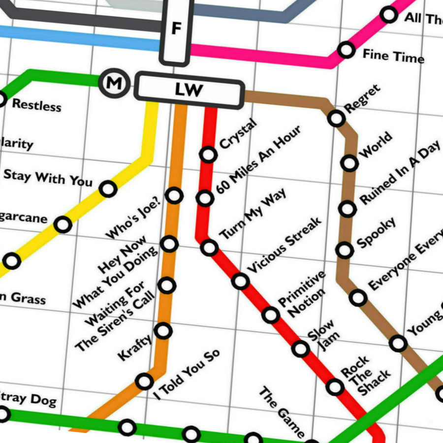 New Order Music Metro Map