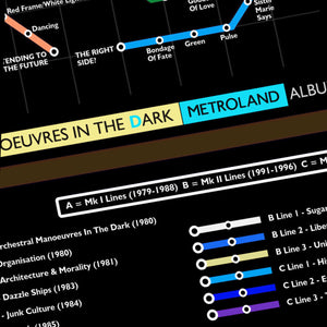OMD Music Metro Map