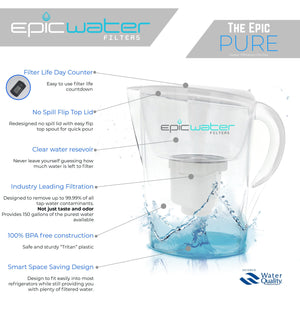 Pure Water Filter Jug Bundle | Removes Fluoride | Water Filter Jug + 1 Pure Replacement Filter