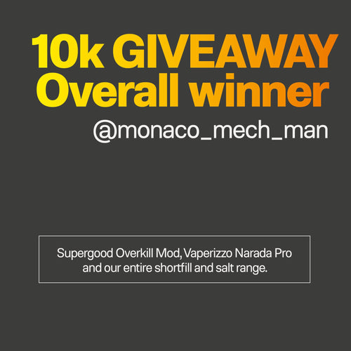 News-10k GIVEAWAY Overall Winner | We Are Supergood.