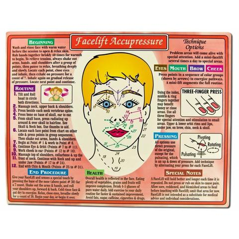 Facelift Acupressure Chart