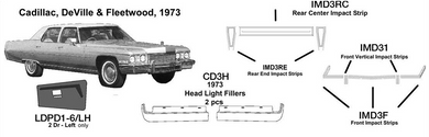 Cadillac DeVille / Fleetwood Front Vertical Impact Strips 1973  IMD3I