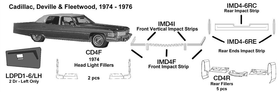 Cadillac DeVille / Fleetwood Front Vertical Impact Strips 1974 1975 1976  IMD4I