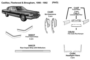 Cadillac Fleetwood / Brougham: RWD Front Impact Strips 1990 1991 1992  IM9CF