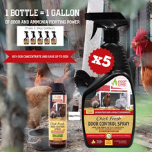Load image into Gallery viewer, Chick Fresh Concentrate - Eliminate Odors in Brooder, Coop, Litter Box, etc. FREE 24 oz. Sprayer - FlexTran Animal Care